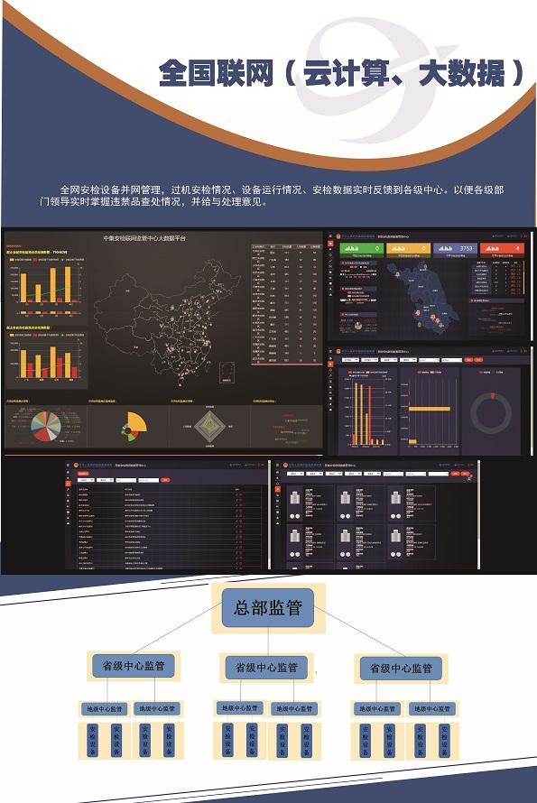 中集机电研发出寄递安检大数据管理系统